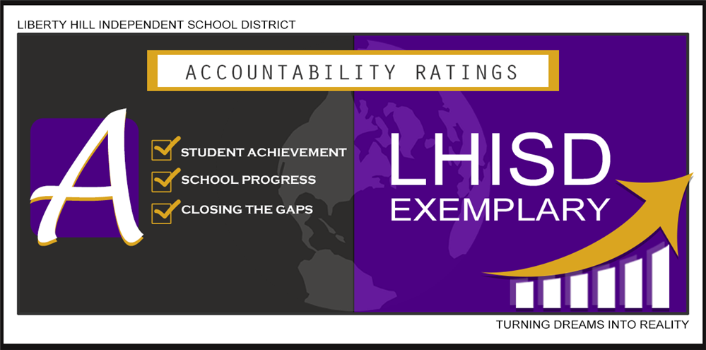 Liberty Hill Independent School District / Home